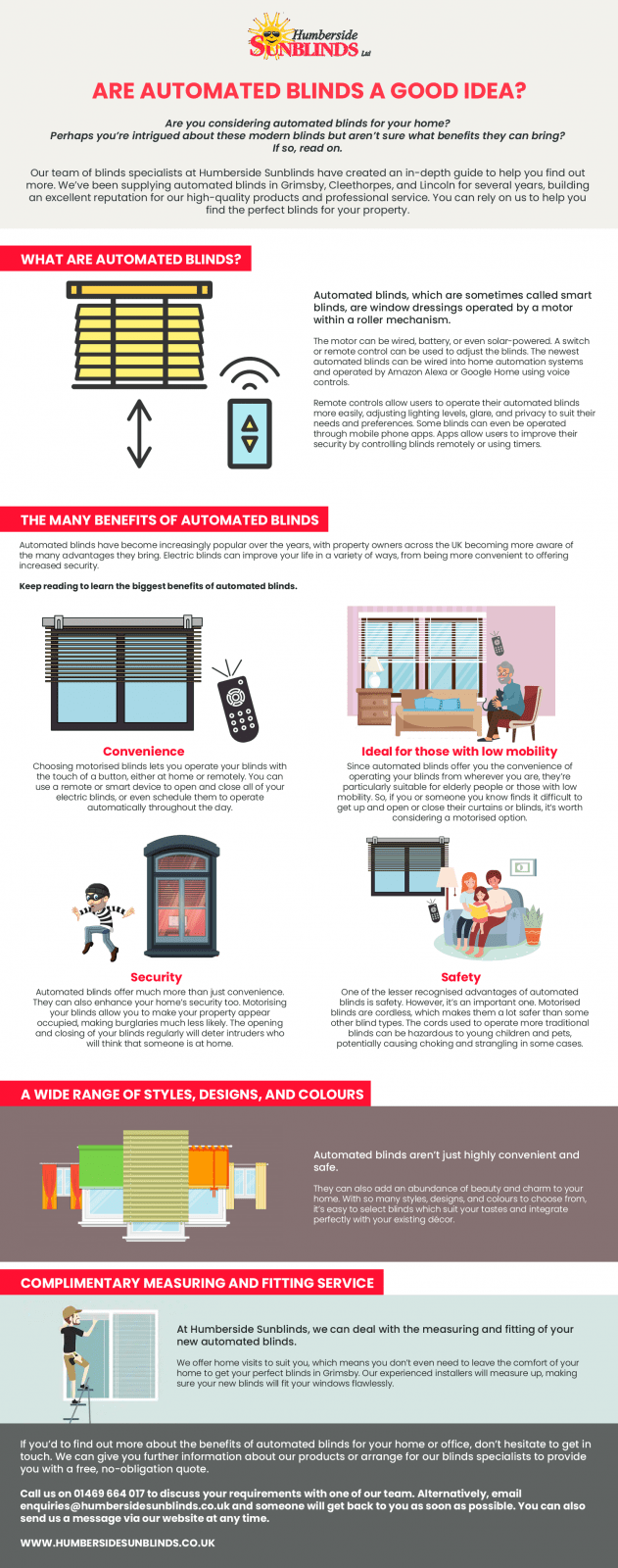 are automated blinds a good idea infographic